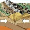 مگر نه این است که کوه ها از برخورد صفحات قاره های با یکدیگر یا از بقایای مواد آتشفشانی که روی هم انبار شده بوجود آمده اند؟!